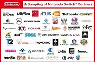 Console Spotlight - Nintendo Switch