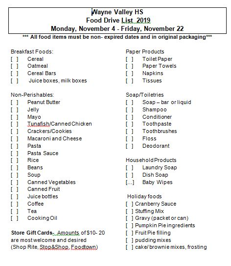 Food Drive list
